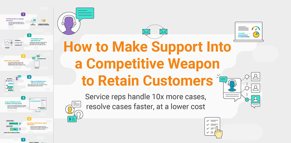 How to Use SMS to Make Your Contact Center a Competitive Weapon