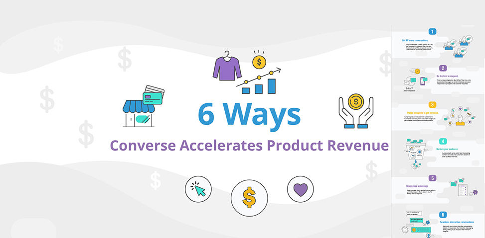 6 Ways to Accelerate Product Revenue with Text Messaging